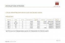 Immobilie in 5020 Salzburg: NEUBAUPROJEKT IN AIGEN: Anspruchsvolle Gartenwohnung in absoluter Toplage! - Bild
